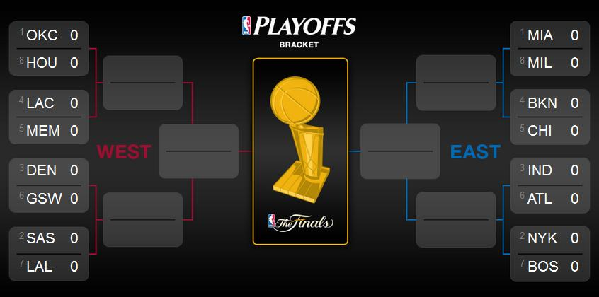 PlayoffsNBA2013Bracket
